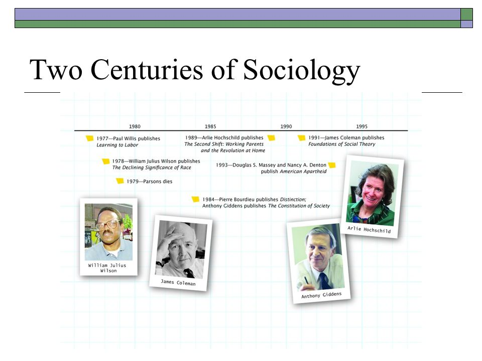Two Centuries of Sociology