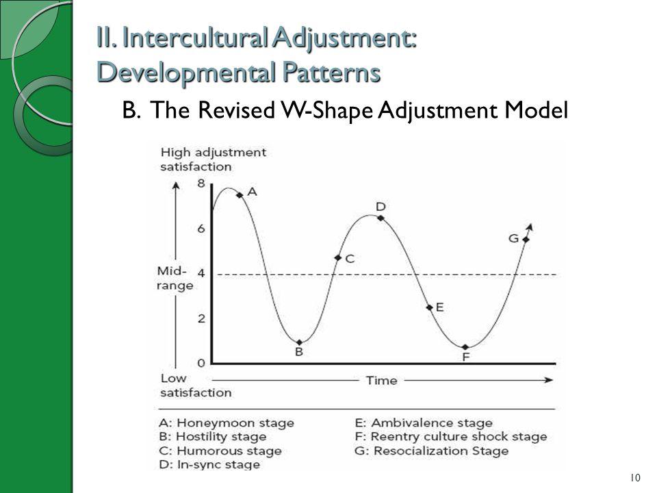 II. Intercultural Adjustment: Developmental Patterns
