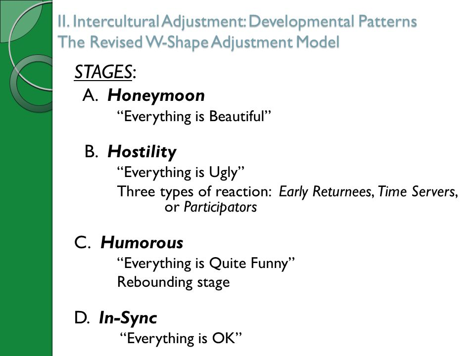 STAGES: A. Honeymoon B. Hostility C. Humorous D. In-Sync