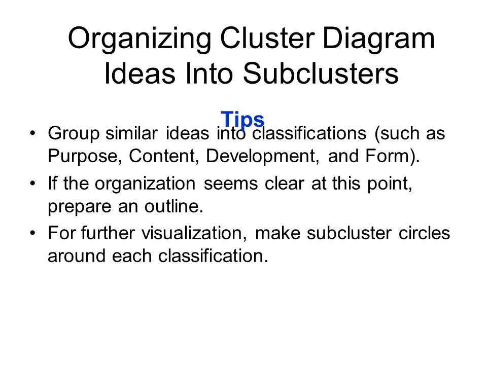 Organizing Cluster Diagram Ideas Into Subclusters