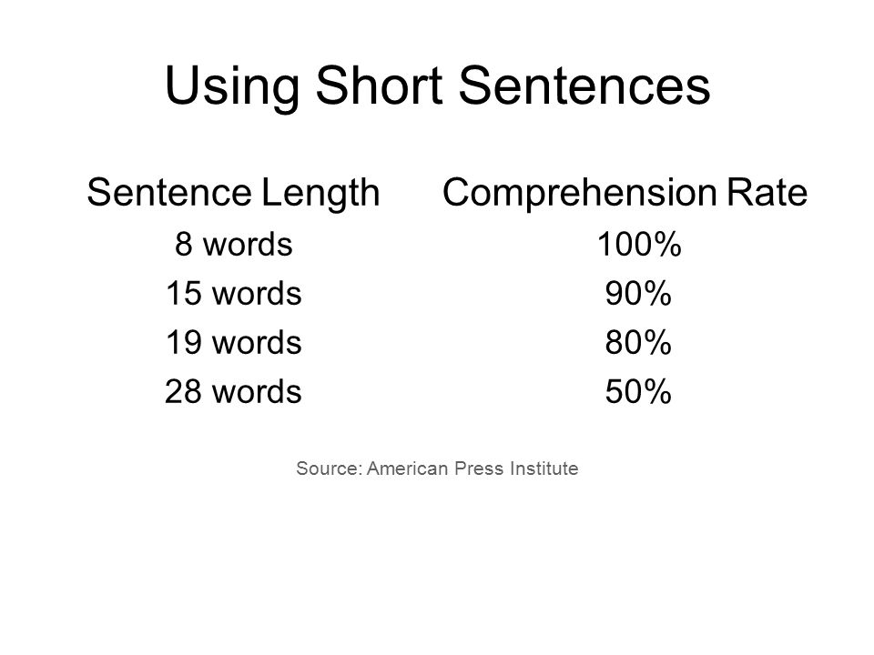 Using Short Sentences Sentence Length Comprehension Rate 8 words