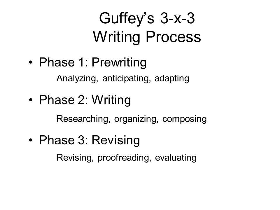 Guffey's 3-x-3 Writing Process