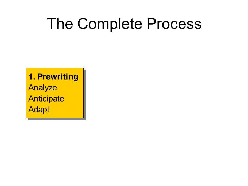 The Complete Process 1. Prewriting Analyze Anticipate Adapt
