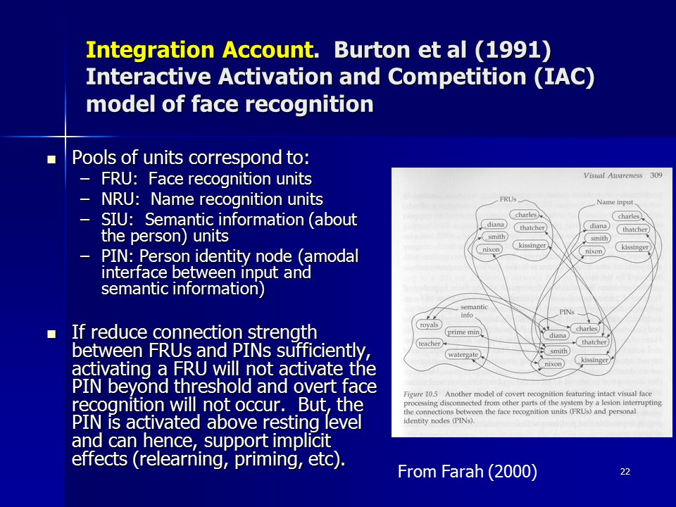 Integration Account. Burton et al (1991) Interactive Activation and Competition (IAC) model of face recognition