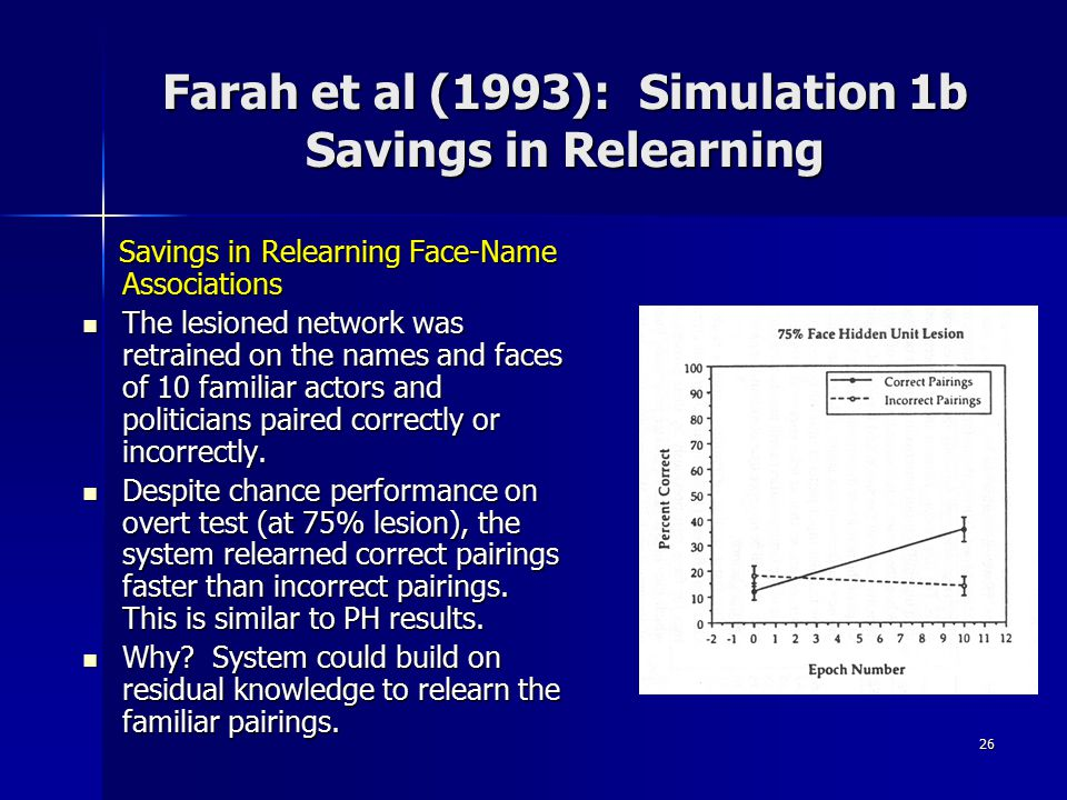Farah et al (1993): Simulation 1b Savings in Relearning