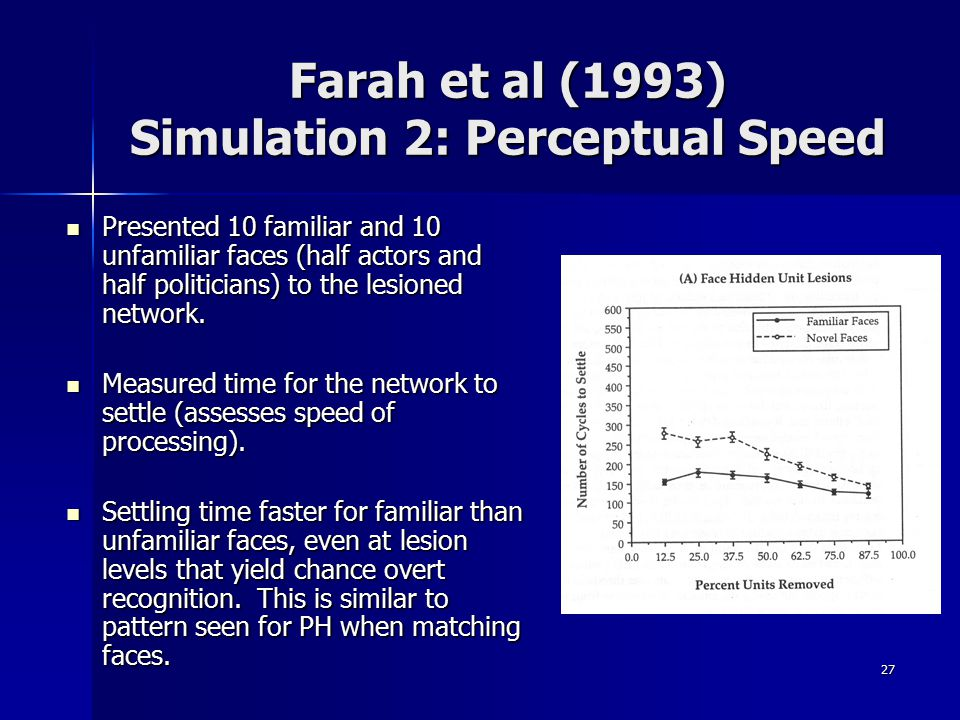 Farah et al (1993) Simulation 2: Perceptual Speed