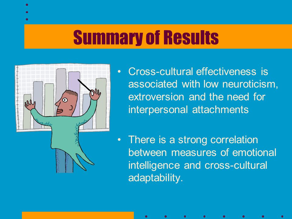 Summary of Results Cross-cultural effectiveness is associated with low neuroticism, extroversion and the need for interpersonal attachments.