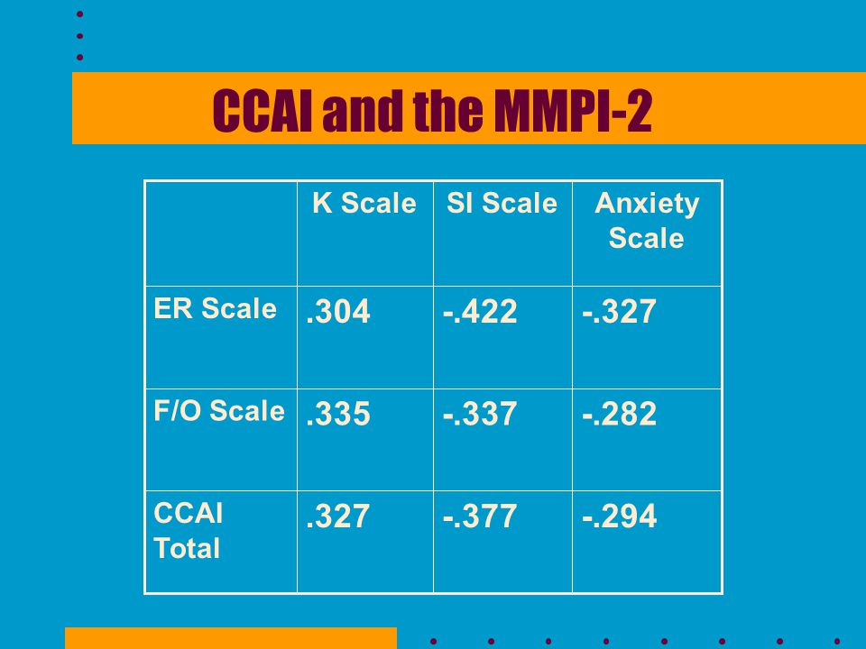 CCAI and the MMPI-2 -.282 -.337 .335 -.294 -.327 -.377 .327 -.422 .304