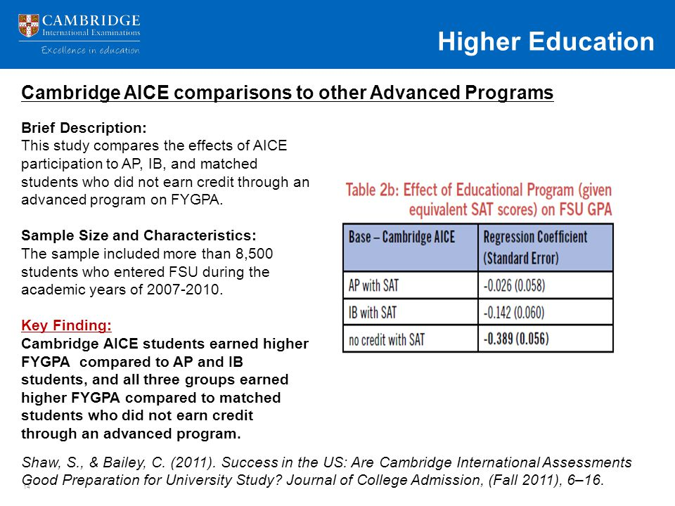 Higher Education Cambridge AICE comparisons to other Advanced Programs