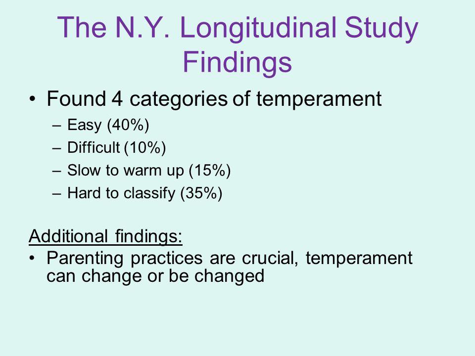 The N.Y. Longitudinal Study Findings