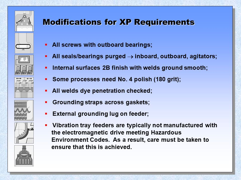 Modifications for XP Requirements