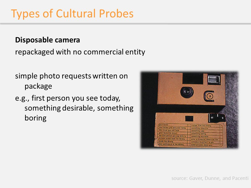 Types of Cultural Probes