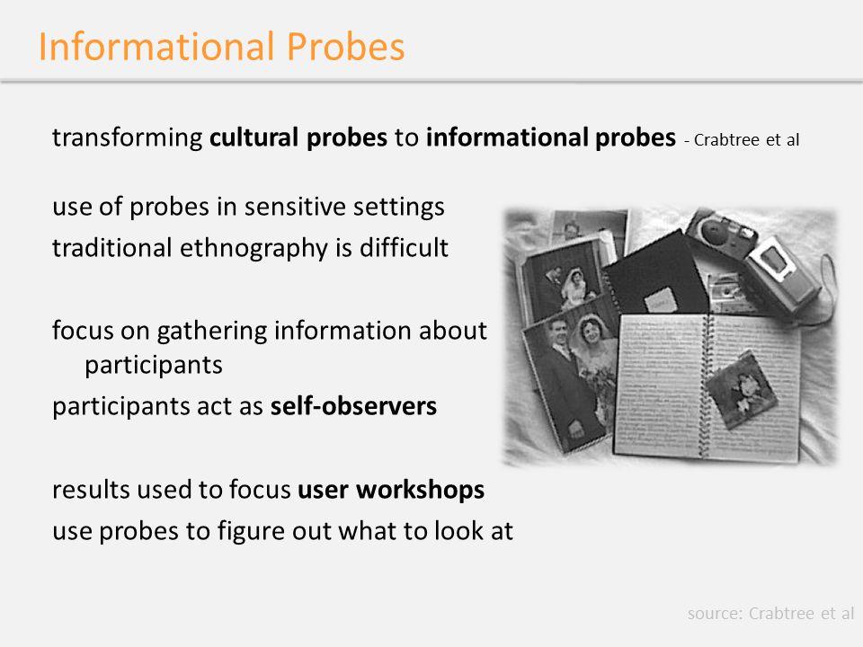 Informational Probes