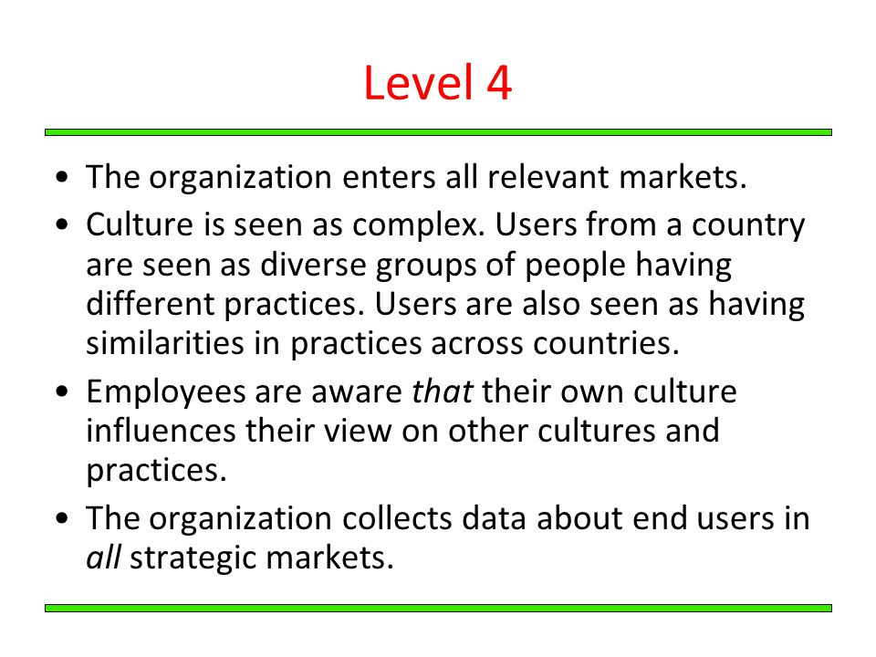 Level 4 The organization enters all relevant markets.