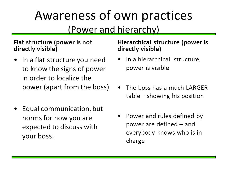 Awareness of own practices (Power and hierarchy)