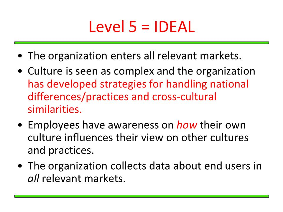 Level 5 = IDEAL The organization enters all relevant markets.