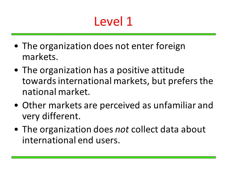 Level 1 The organization does not enter foreign markets.