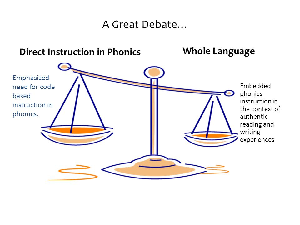 phonics vs whole language teaching In-context phonics instruction vs in-isolation phonics instruction on  which phonics is taught through the whole language approach using shared readings, journal writings, writing demonstrations, and incidental situations throughout the day (manning &  in-context phonics instruction and in-isolation phonics instruction will be compared.