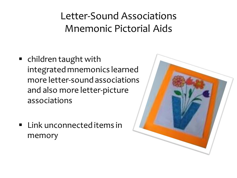 Letter-Sound Associations Mnemonic Pictorial Aids