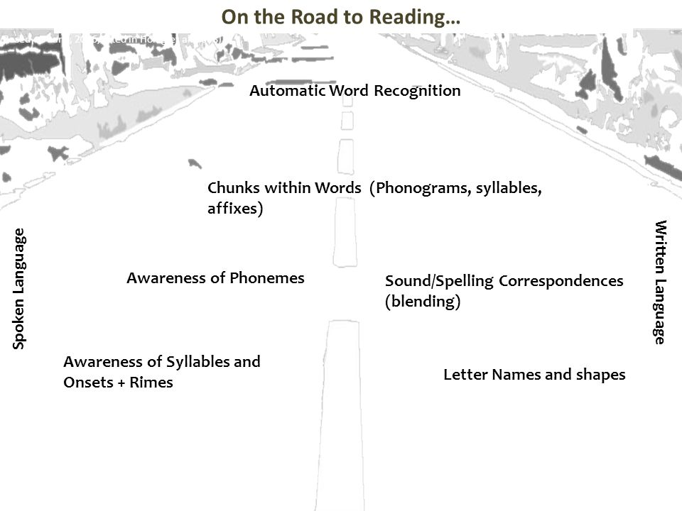 On the Road to Reading… Automatic Word Recognition (All Word Types)