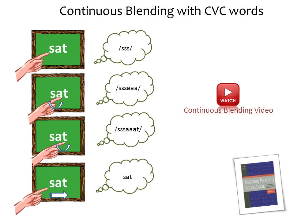 Continuous Blending with CVC words