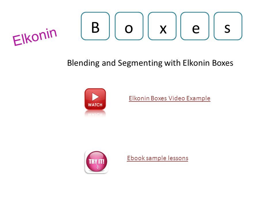 Blending and Segmenting with Elkonin Boxes