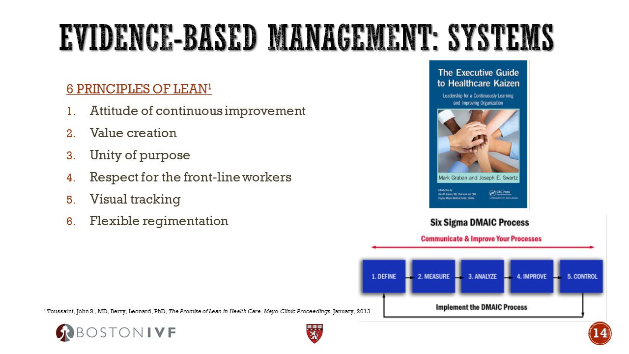 Evidence-based management: Systems