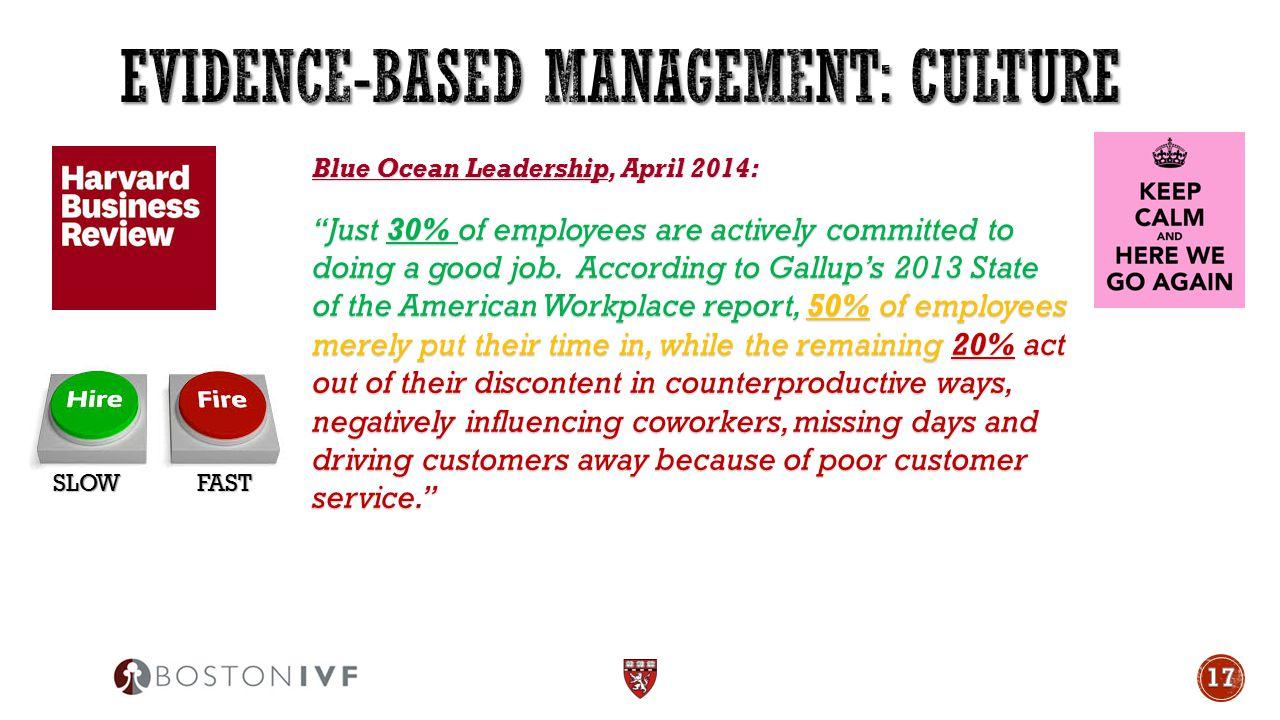 Evidence-based management: Culture