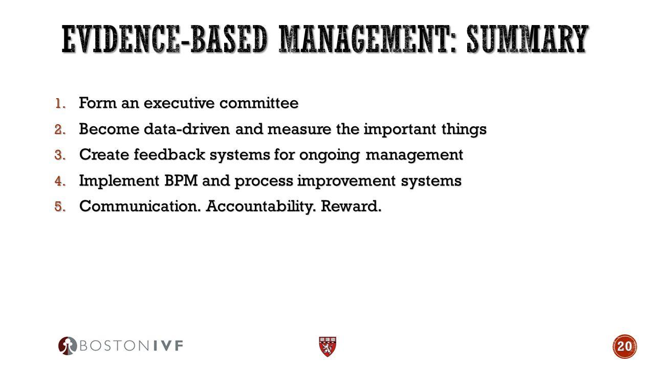 Evidence-based management: Summary