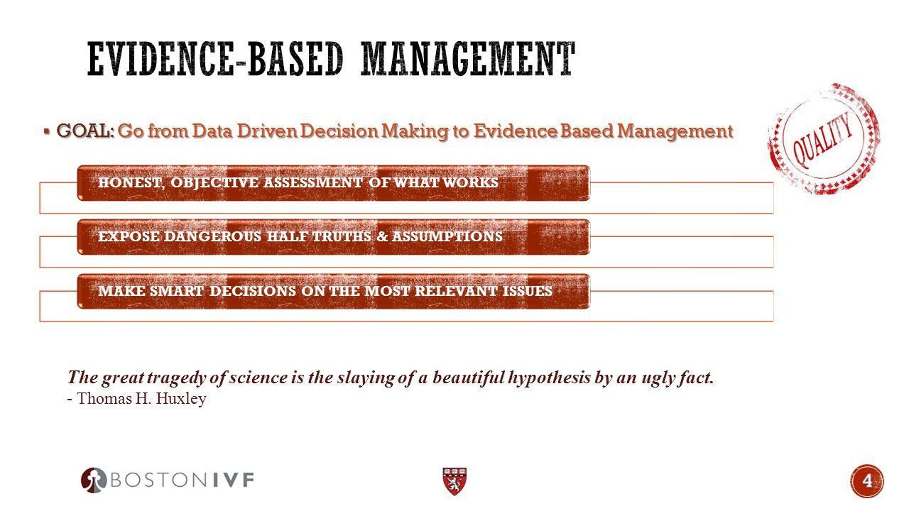 EVIDENCE-Based Management