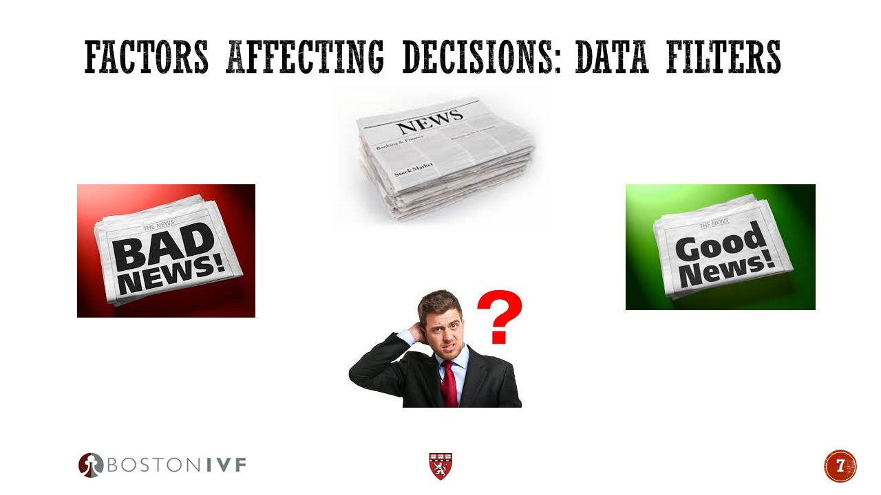Factors Affecting Decisions: Data FILTERS
