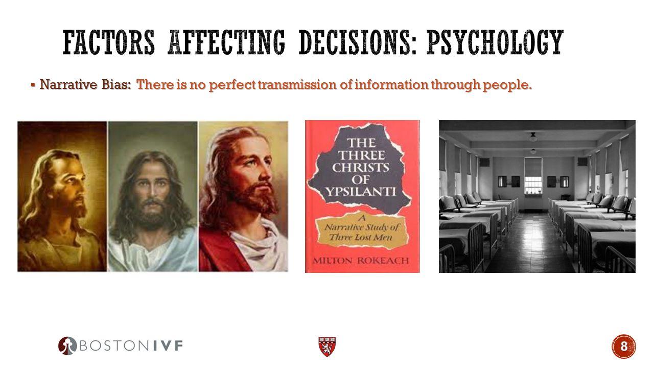 Factors Affecting Decisions: Psychology