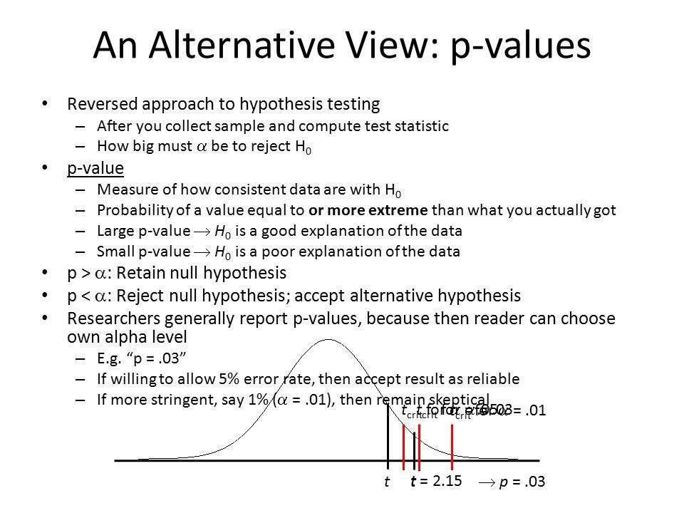 An Alternative View: p-values