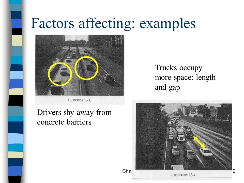 Factors affecting: examples