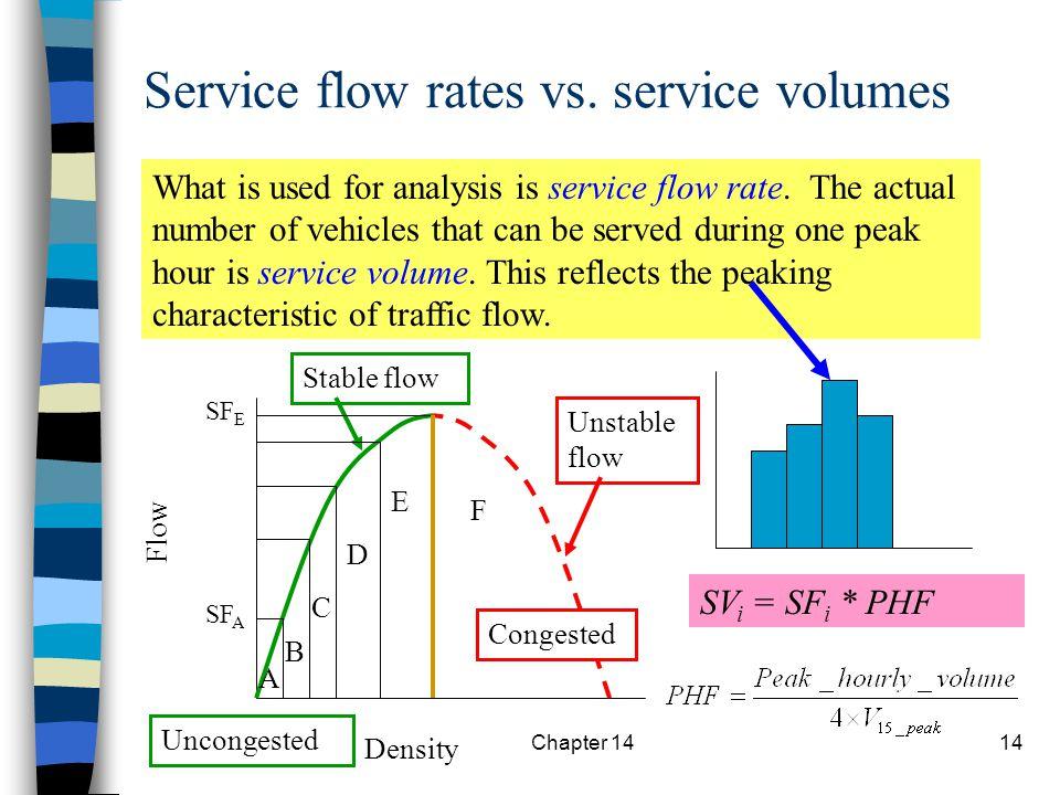 Service flow rates vs. service volumes