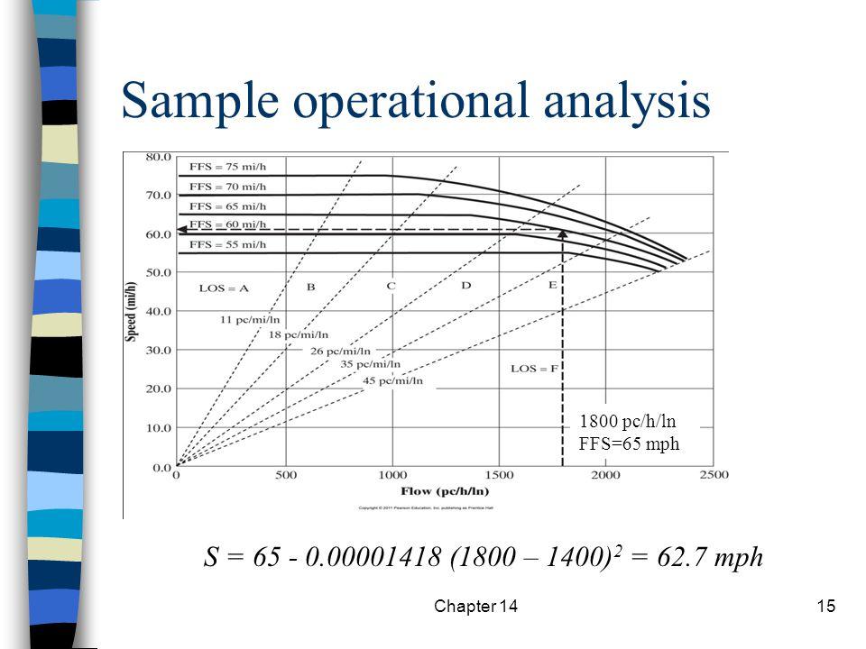 Sample operational analysis