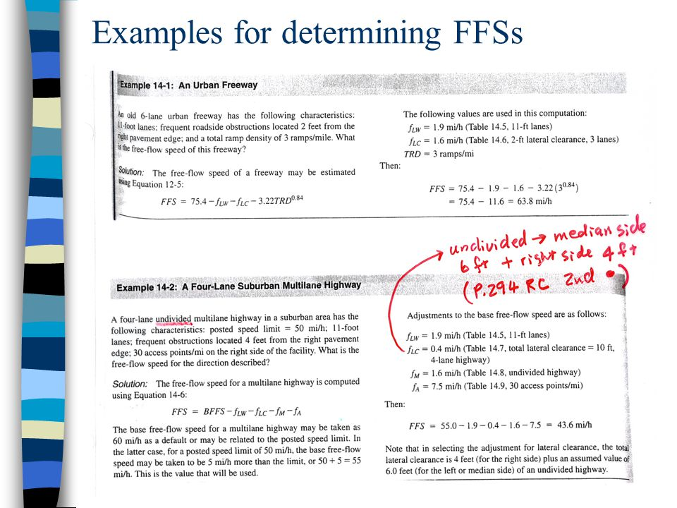 Examples for determining FFSs