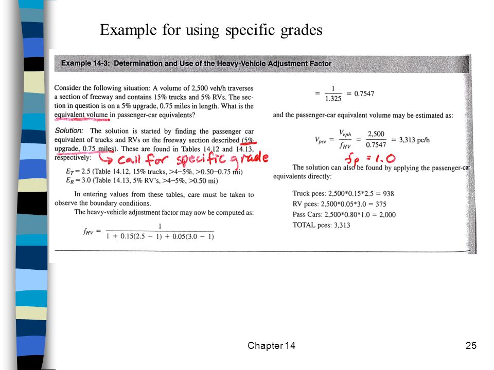 Example for using specific grades