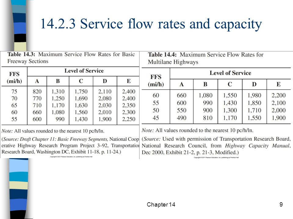 14.2.3 Service flow rates and capacity