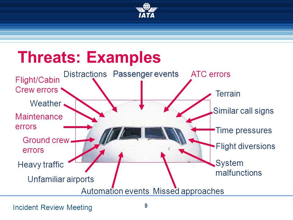 Threats: Examples Weather Maintenance errors Ground crew