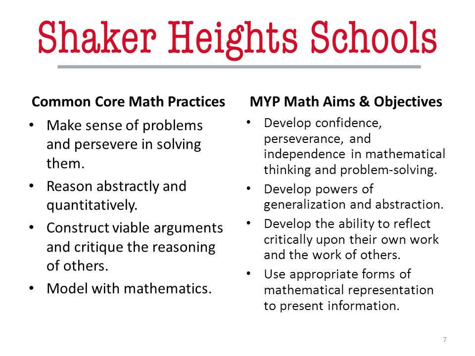 Common Core Math Practices MYP Math Aims & Objectives