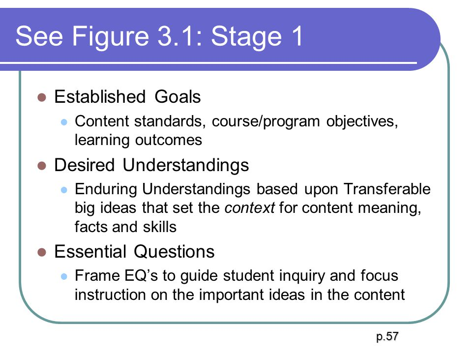 See Figure 3.1: Stage 1 Established Goals Desired Understandings