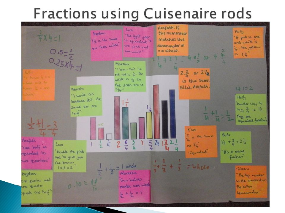 Fractions using Cuisenaire rods