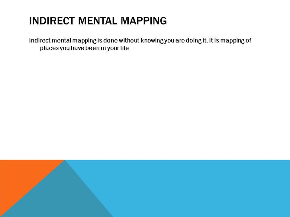 inDirect Mental Mapping