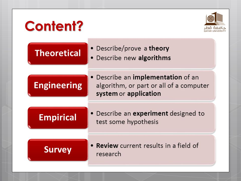 Content Theoretical Engineering Empirical Survey