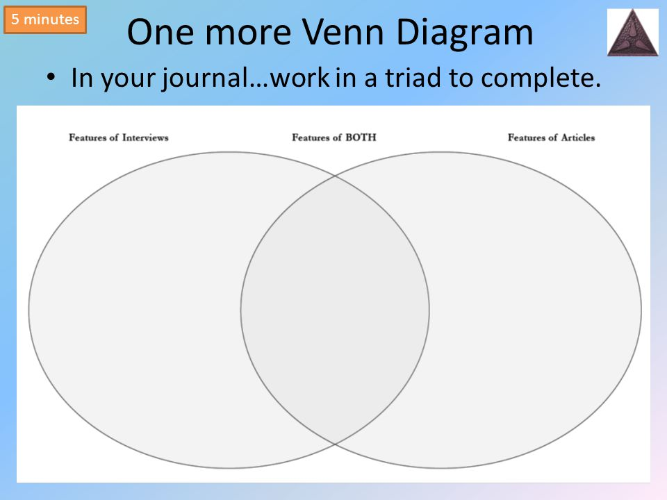 One more Venn Diagram In your journal…work in a triad to complete.