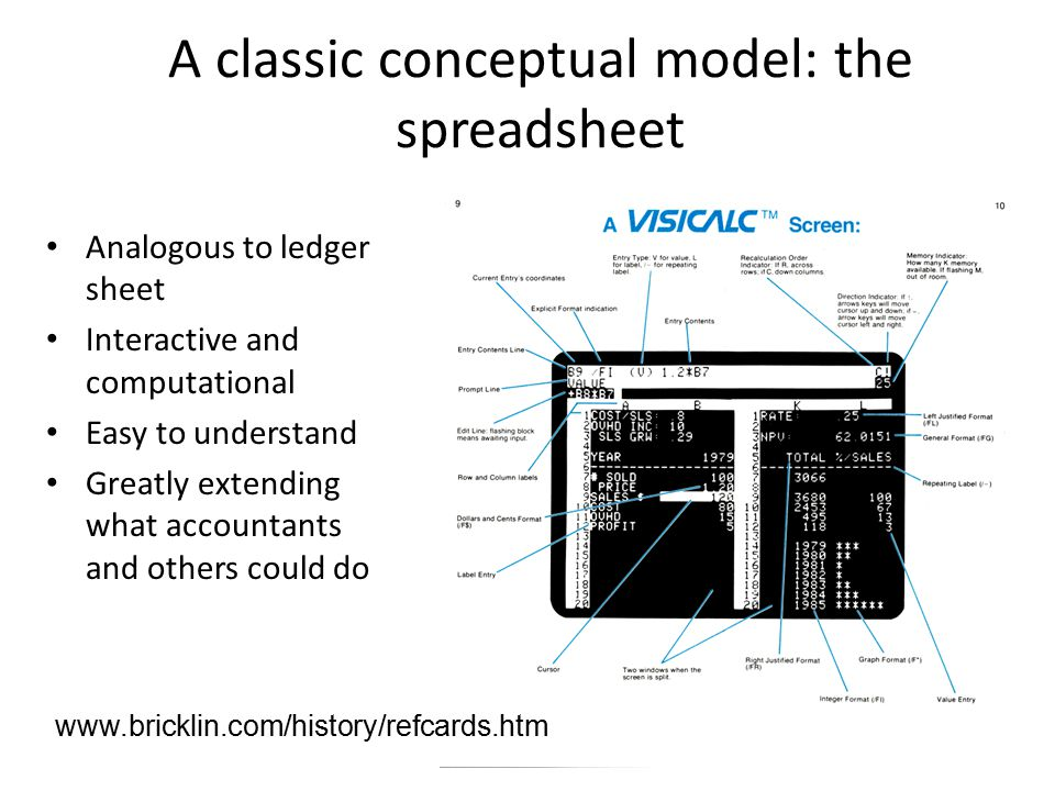 A classic conceptual model: the spreadsheet