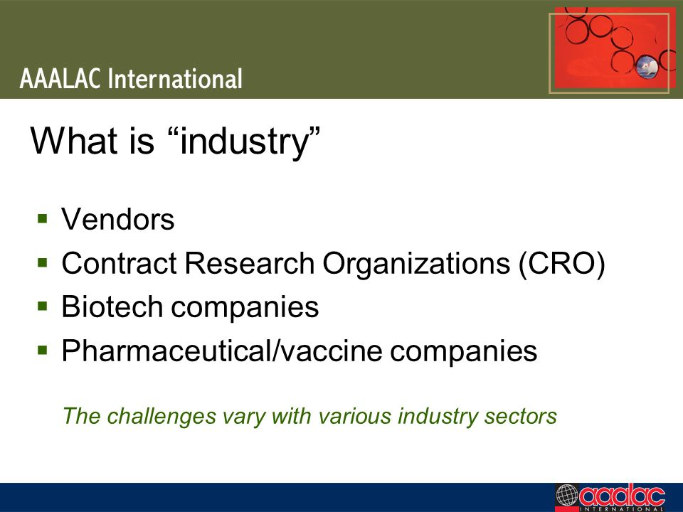 What is industry Vendors Contract Research Organizations (CRO)
