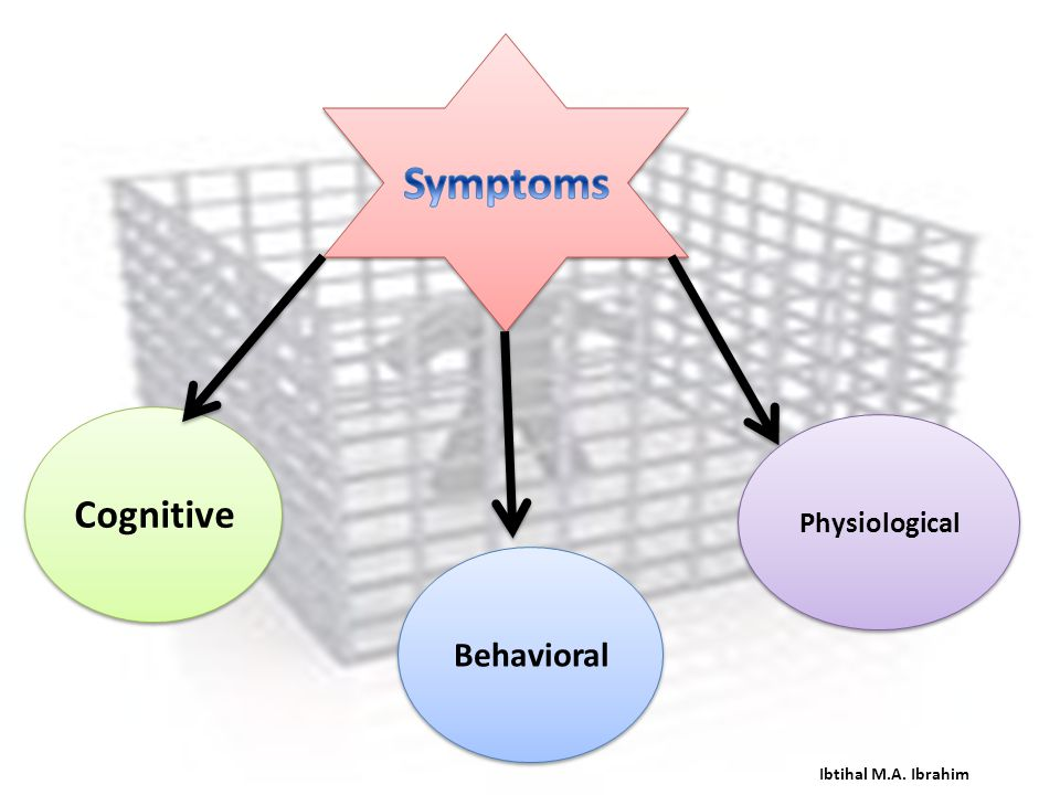 Symptoms Cognitive Physiological Behavioral Ibtihal M.A. Ibrahim