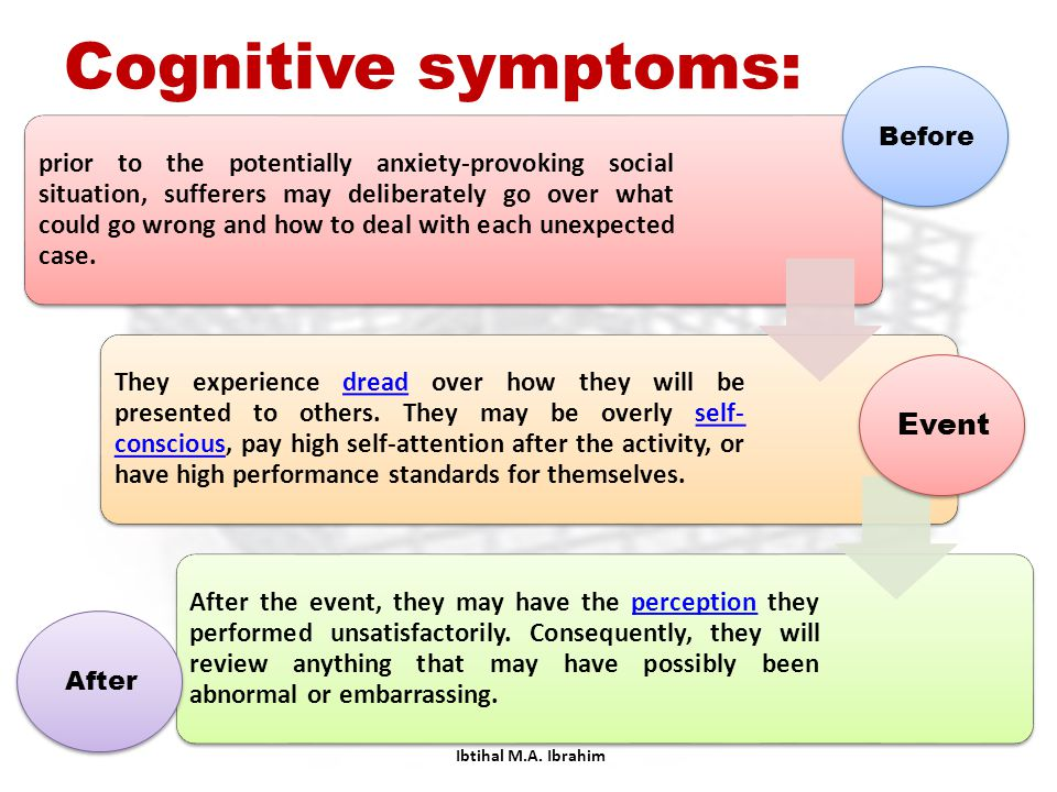 Cognitive symptoms: Event Before After Ibtihal M.A. Ibrahim